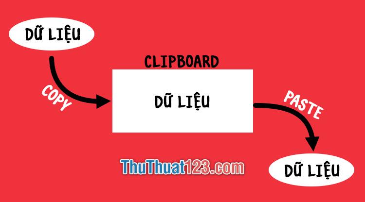 Clipboard là gì?