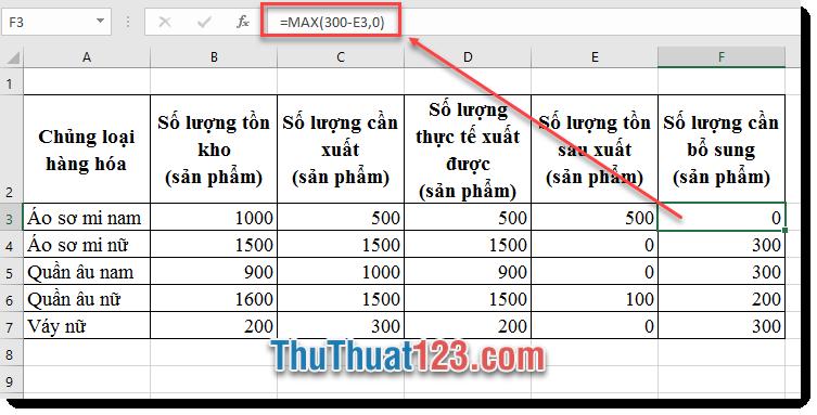 Sử dụng hàm Max Min với công thức