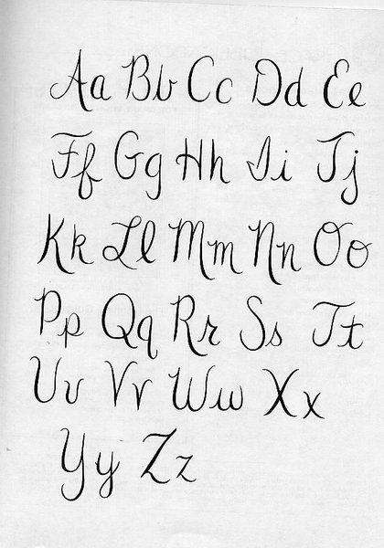 Bảng chữ cái tiếng Anh viết tay