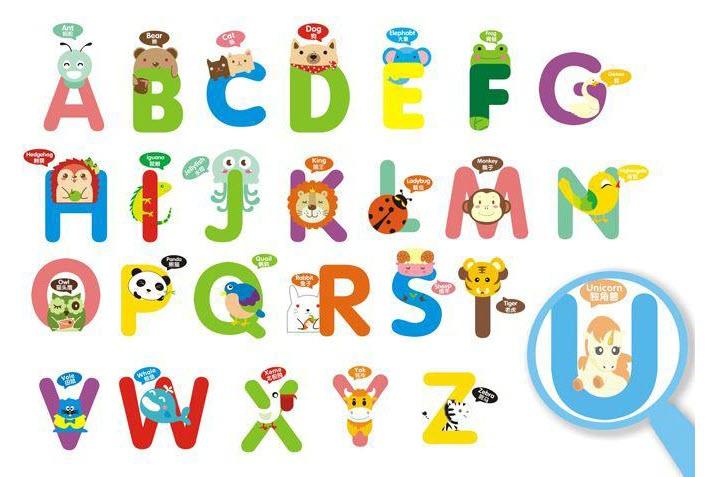Mẫu bảng chữ cái các loài vật