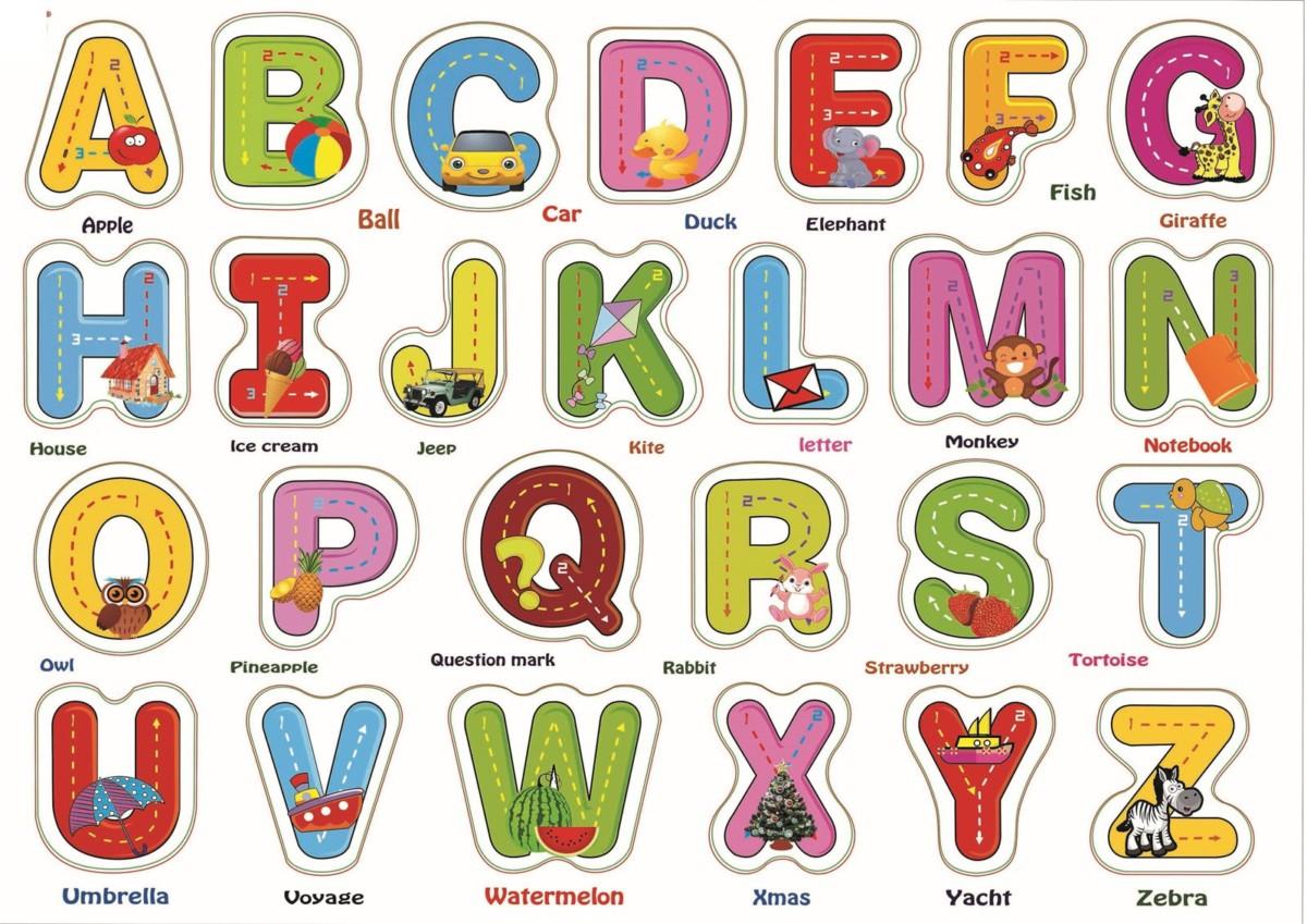 Mẫu bảng chữ cái cho bé