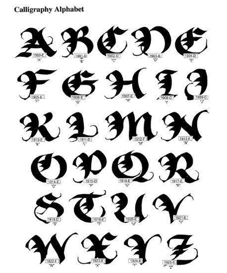 Mẫu bảng chữ cái nghệ thuật