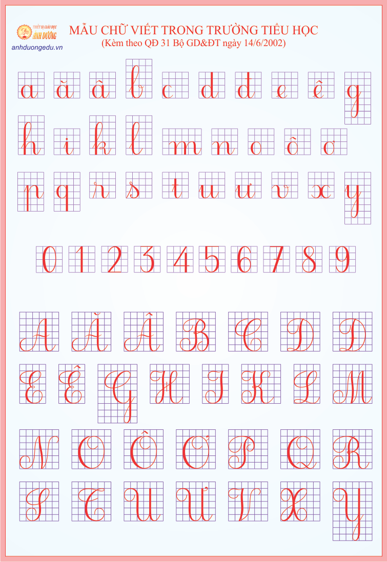 Mẫu bảng chữ cái tiếng Việt viết tay chuẩn